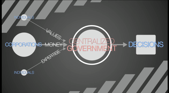 An Open (Source) Government Revolution