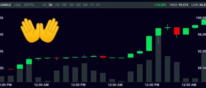 buy bitcoin with zar